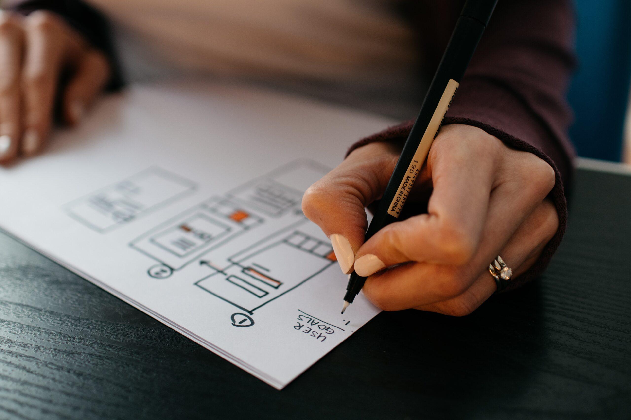 Qué es el UX Writing y por qué es importante en Marketing Digital |  Marketing Digital Turístico